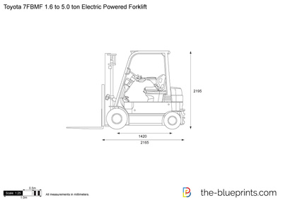 Toyota 7FBMF 1.6 to 5.0 ton Electric Powered Forklift