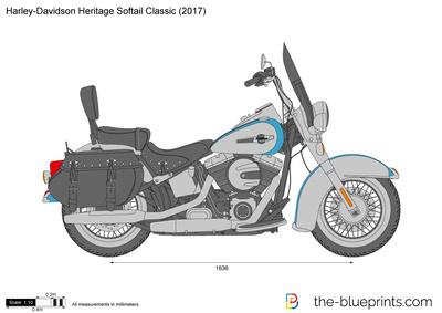 Harley-Davidson Heri…