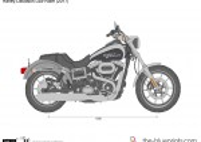 Harley-Davidson Low …