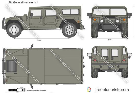 AM General Hummer H1