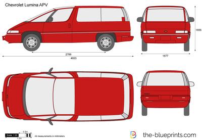 Chevrolet Lumina APV (1992)