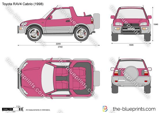 Toyota RAV4 Cabrio