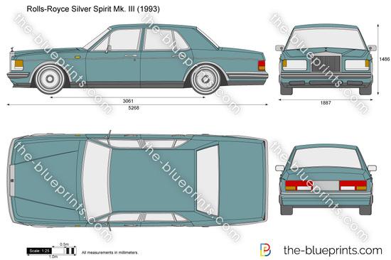 Rolls-Royce Silver Spirit Mk. III