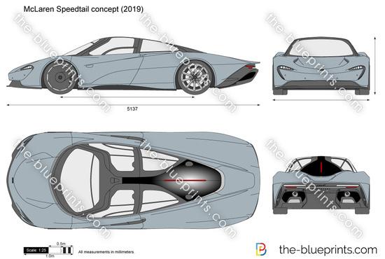 McLaren Speedtail concept