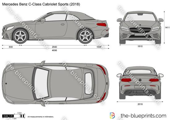 Mercedes Benz C-Class Cabriolet Sports