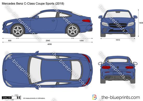 Mercedes Benz C-Class Coupe Sports