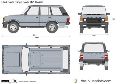 Land Rover Range Rover Mk1 Classic