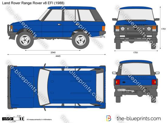 Land Rover Range Rover v8 EFI