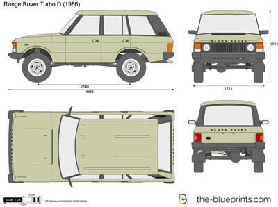 Range Rover Turbo D