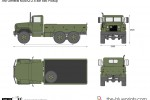 AM General M35A2-2.5-ton 6x6 Pickup