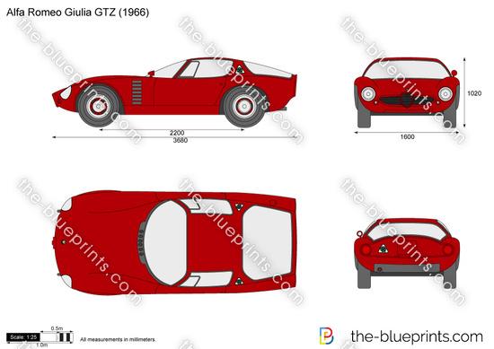 Alfa Romeo Giulia GTZ