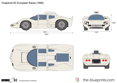Chaparral 2D European Races