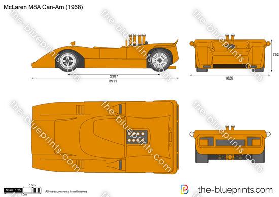 McLaren M8A Can-Am