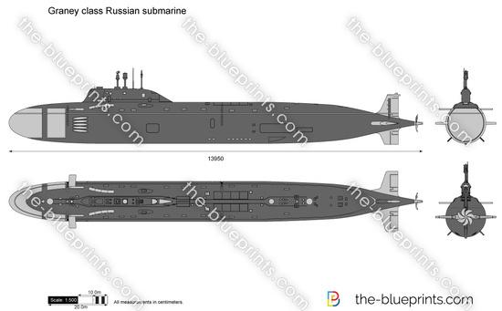 Graney class Russian submarine