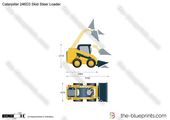 Caterpillar 246D3 Skid Steer Loader