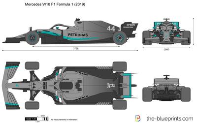 Mercedes W10 F1 Formula 1 (2019)