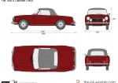 Fiat 1600 S Cabriolet (1963)