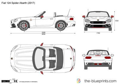 Fiat 124 Spider Abarth (2017)