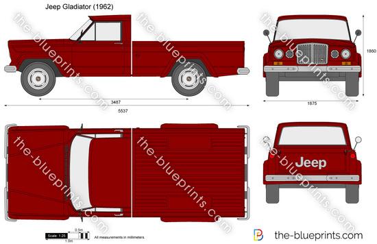 Jeep Gladiator SJ