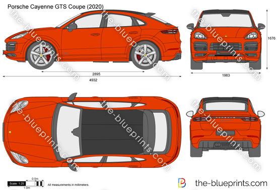 Porsche Cayenne GTS Coupe
