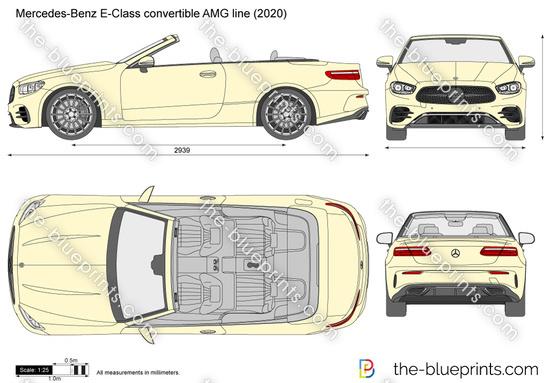 Mercedes-Benz E-Class convertible AMG line