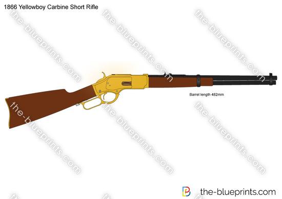 1866 Yellowboy Carbine Short Rifle