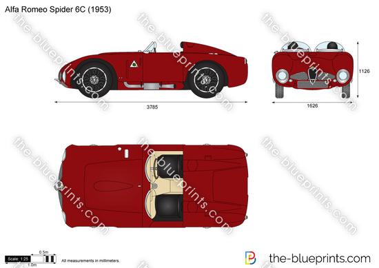 Alfa Romeo Spider 6C