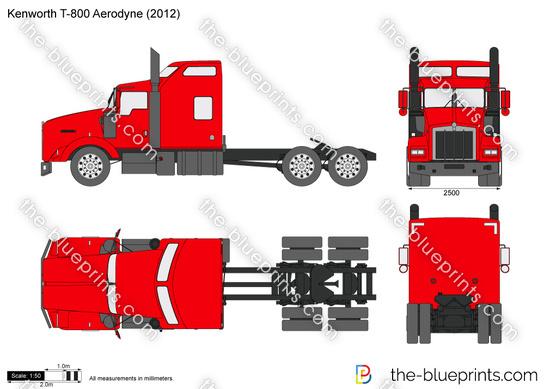 Kenworth T-800 Aerodyne
