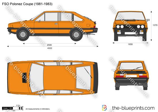 FSO Polonez Coupe (1981-1983)