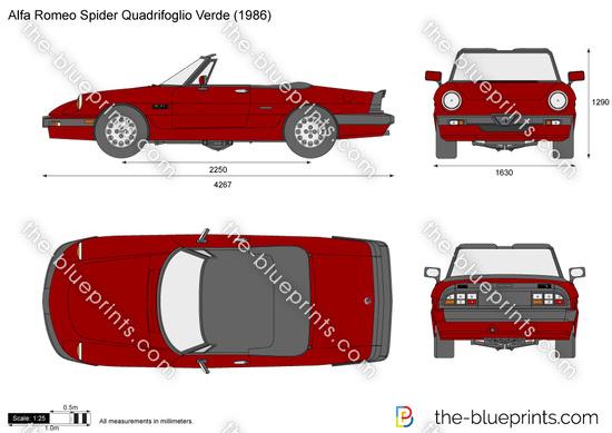 Alfa Romeo Spider Quadrifoglio Verde