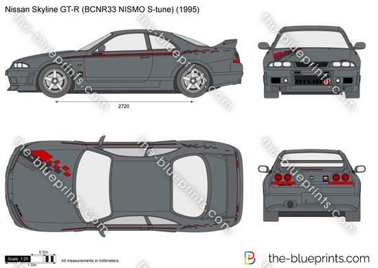Nissan Skyline GT-R (BCNR33 NISMO S-tune)