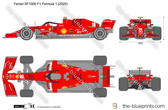 Ferrari SF1000 F1 Formula 1