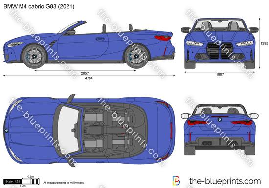 BMW M4 cabrio G83